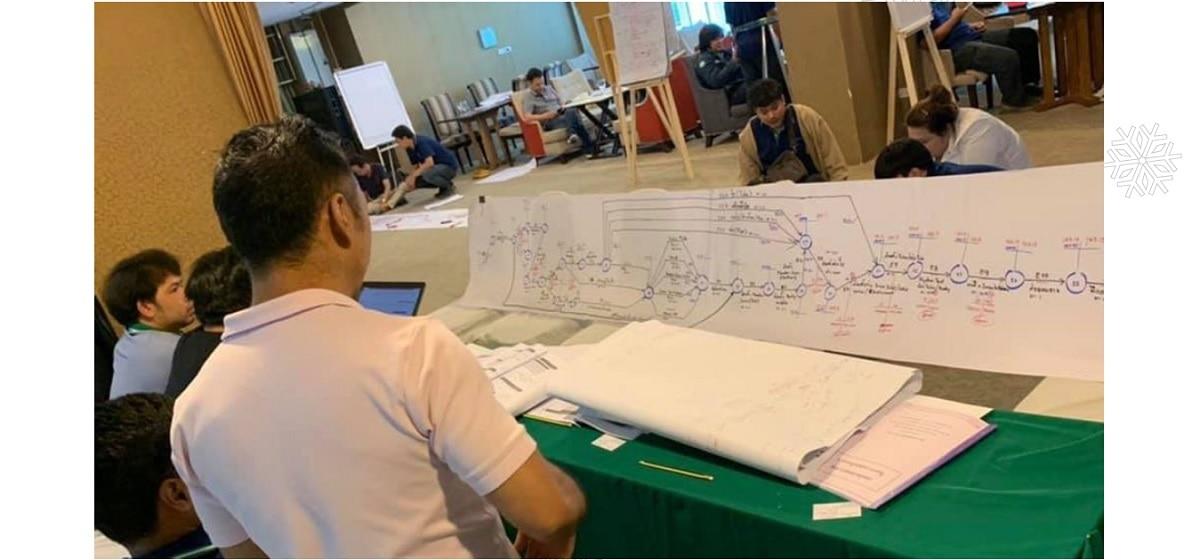 หลักสูตร Project planning วางแผนโครงการด้วยเทคนิค PERT-CPM 2 วัน เน้น Workshop