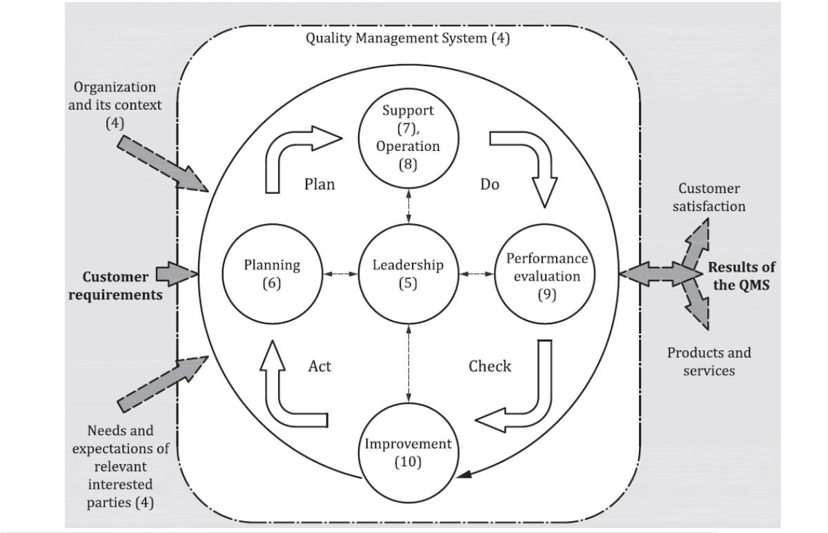 หลักสูตร IQA IATF 16949 : Internal Quality Audit  IATF 16949 : 2016 การตรวจประเมินภายใน 1วัน ( เฉพาะ Process Audit & Product Audit  ) เน้น Workshop